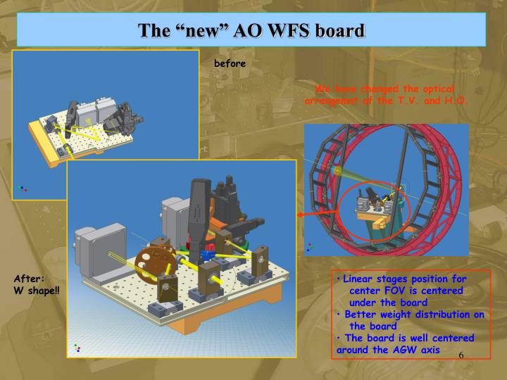 "The ""new"" AO WFS board"