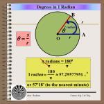 degrees in 1 radian