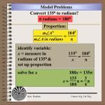 model problems