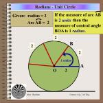 radians unit circle