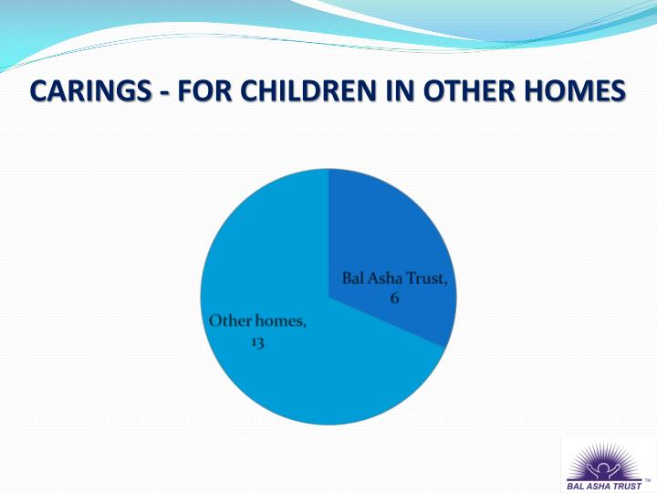 CARINGS - FOR CHILDREN IN OTHER HOMES