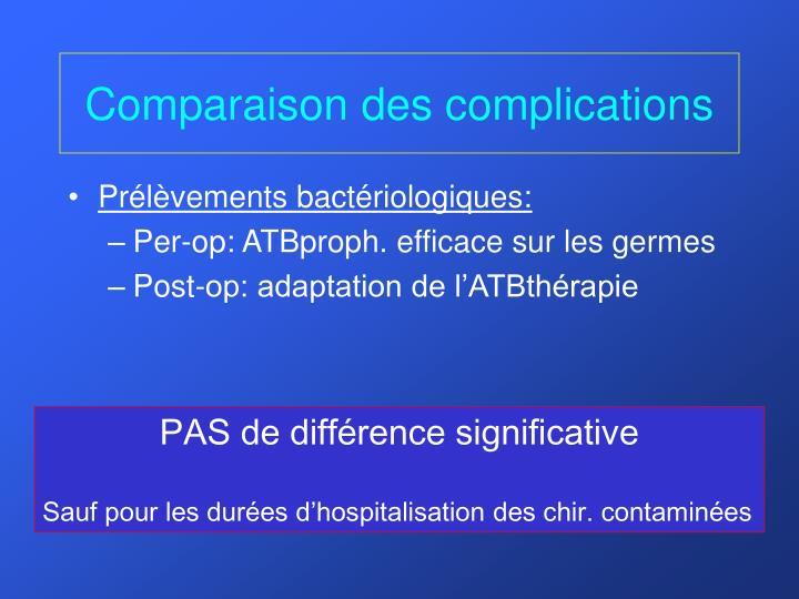 Comparaison des complications