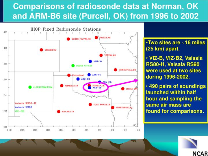 Comparisons of radiosonde data at Norman, OK and ARM-B6 site (Purcell, OK) from 1996 to 2002