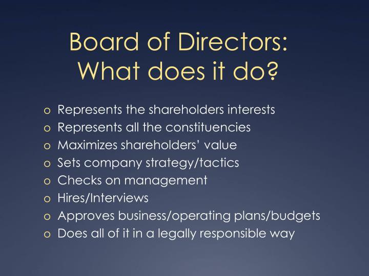 Board of Directors: