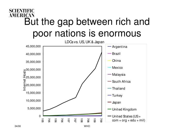 But the gap between rich and poor nations is enormous