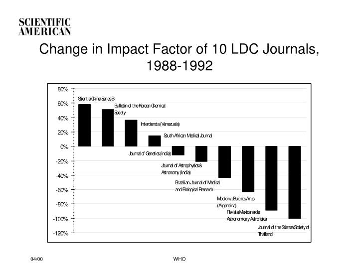 Change in Impact Factor of 10 LDC Journals, 1988-1992