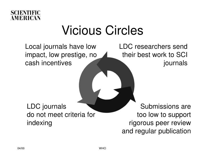 Local journals have low impact, low prestige, no cash incentives