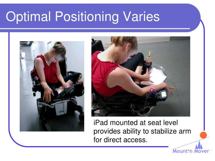 Optimal Positioning Varies