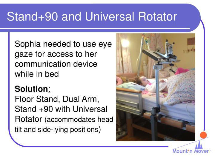 Stand+90 and Universal Rotator