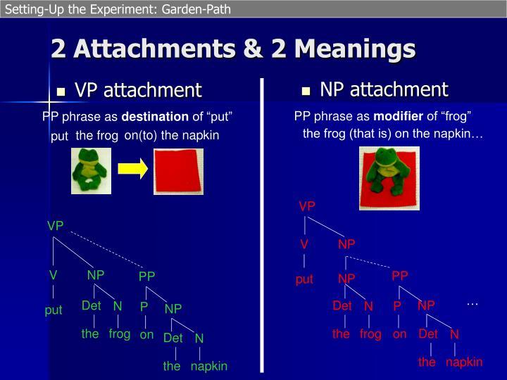 VP attachment