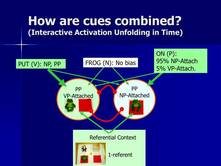 How are cues combined?