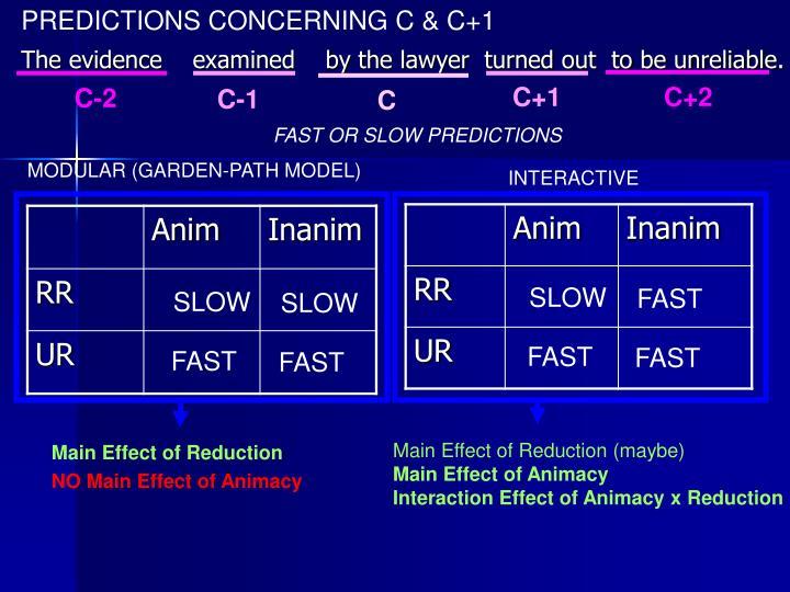 PREDICTIONS CONCERNING C & C+1
