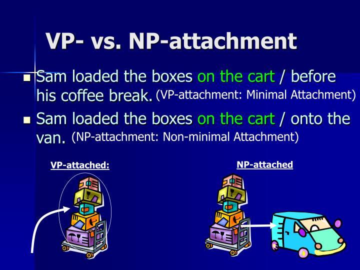 VP- vs. NP-attachment