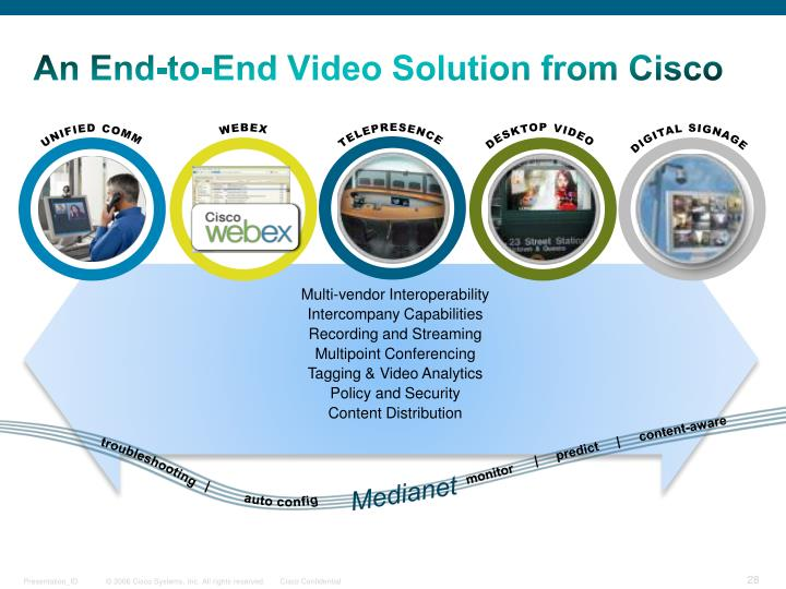 An End-to-End Video Solution from Cisco