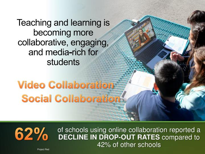 Teaching and learning is becoming more collaborative