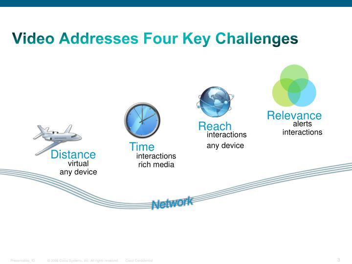 Video addresses four key challenges