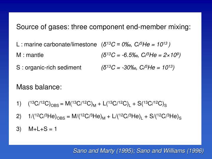 Source of gases: three component end-member mixing: