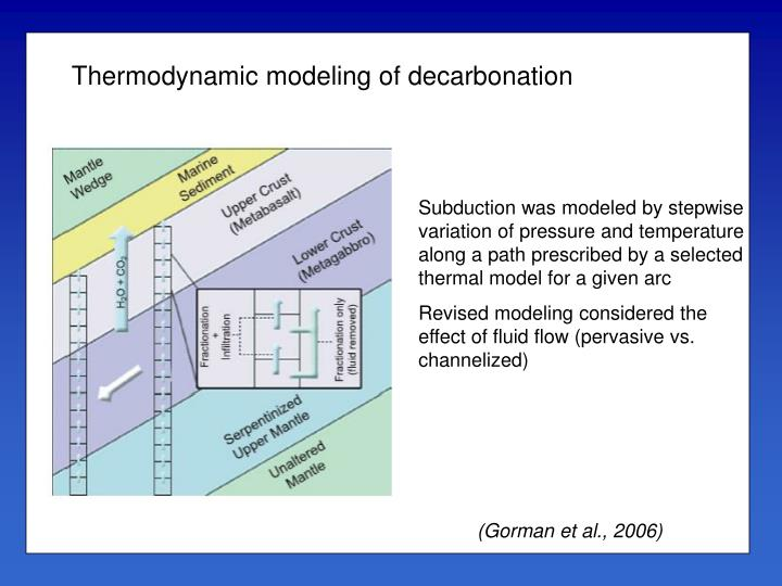 Thermodynamic modeling of decarbonation