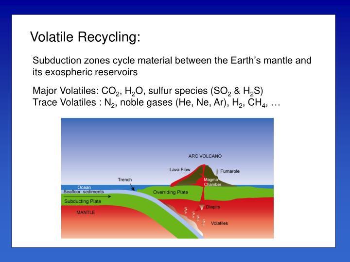 Volatile Recycling: