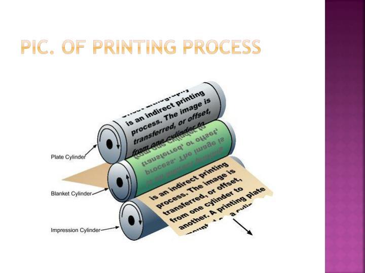 Pic of printing process