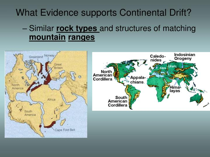 an overview of the evidence that continental drifting occurred The slow-expanding earth theory of creer (1965) and others is more plausible but lacks evidence it does not suggest why the earth would expand, why continental drift began so late in the earth's history or where the energy source for expansion is derived from.