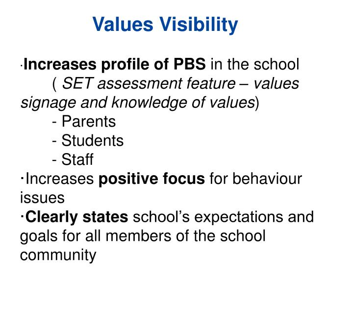 Values Visibility