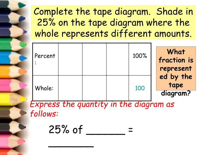 Ppt Lesson 12 Percents And Tape Diagrams Powerpoint Presentation