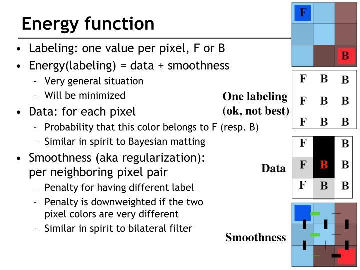 Energy function