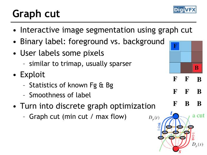 Graph cut2
