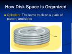 how disk space is organized2