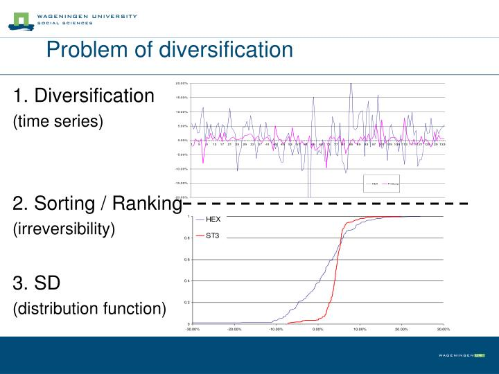 Problem of diversification