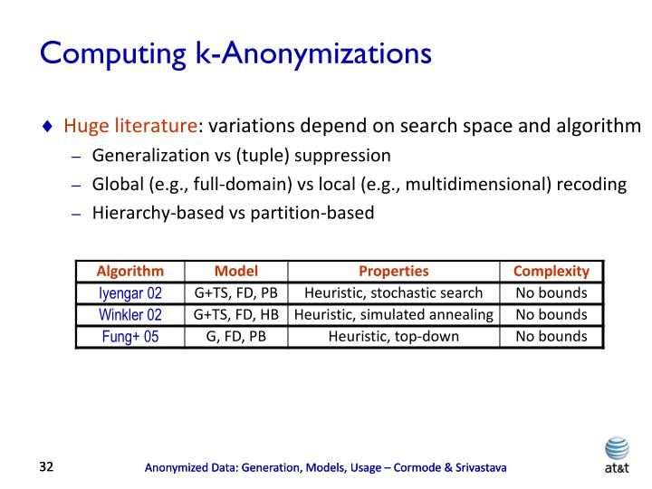 Computing k-Anonymizations