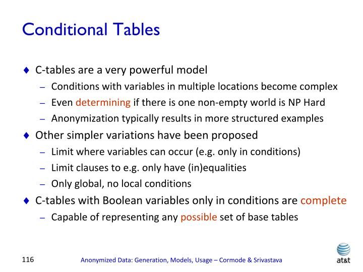 Conditional Tables