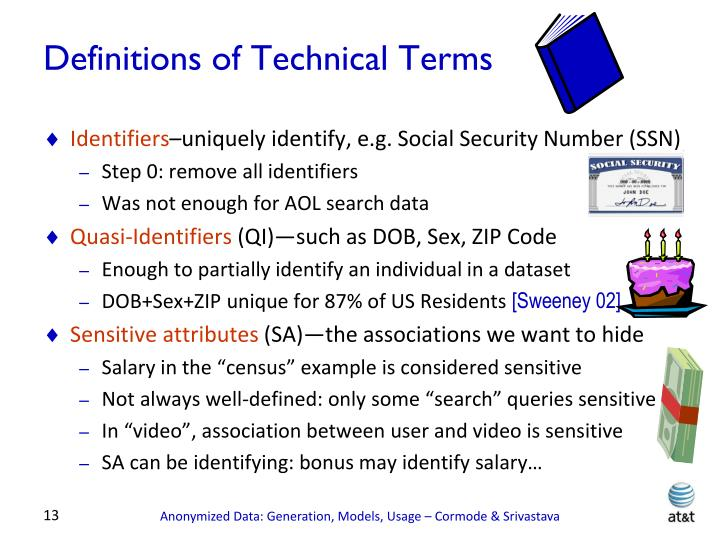 Definitions of Technical Terms