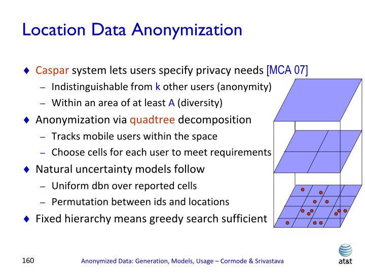 Location Data Anonymization
