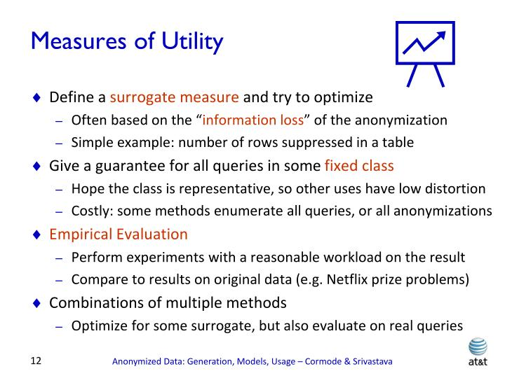 Measures of Utility