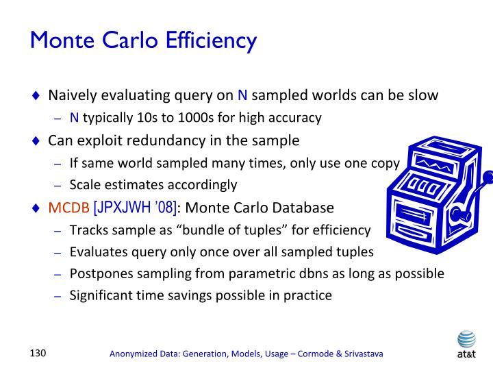 Monte Carlo Efficiency
