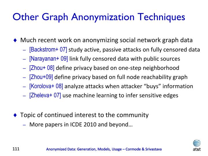 Other Graph Anonymization Techniques