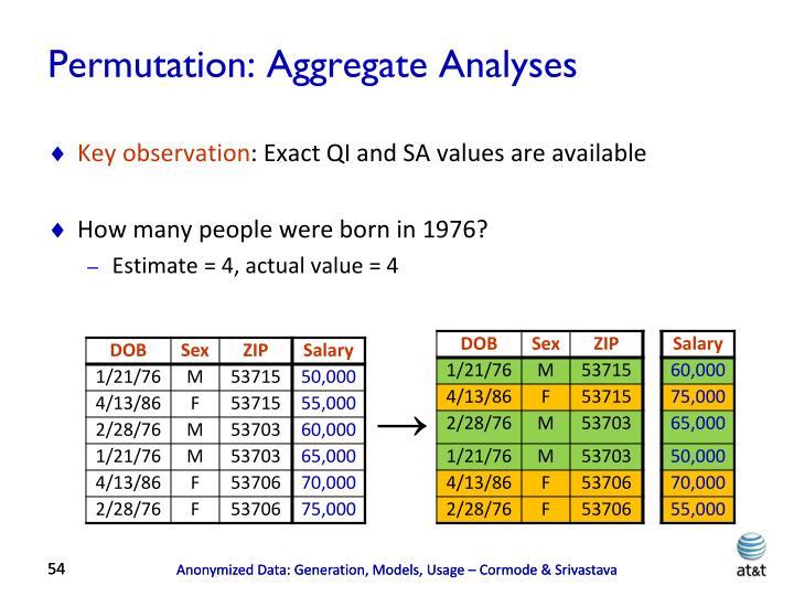 Permutation: Aggregate Analyses
