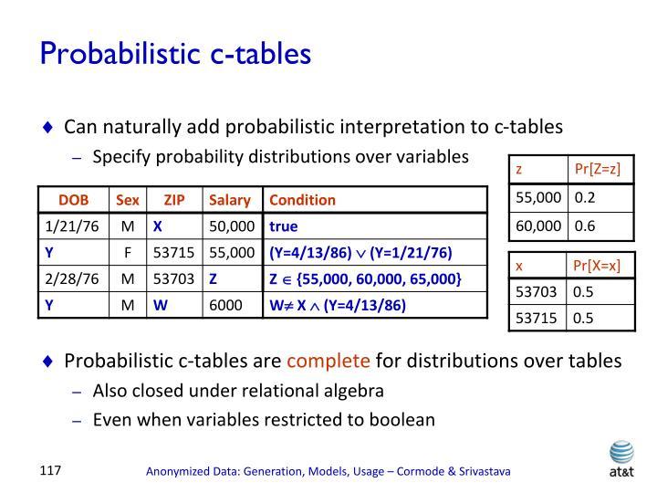 Probabilistic c-tables