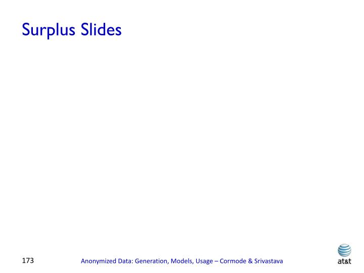 Surplus Slides