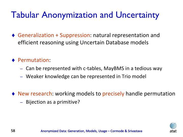 Tabular Anonymization and Uncertainty