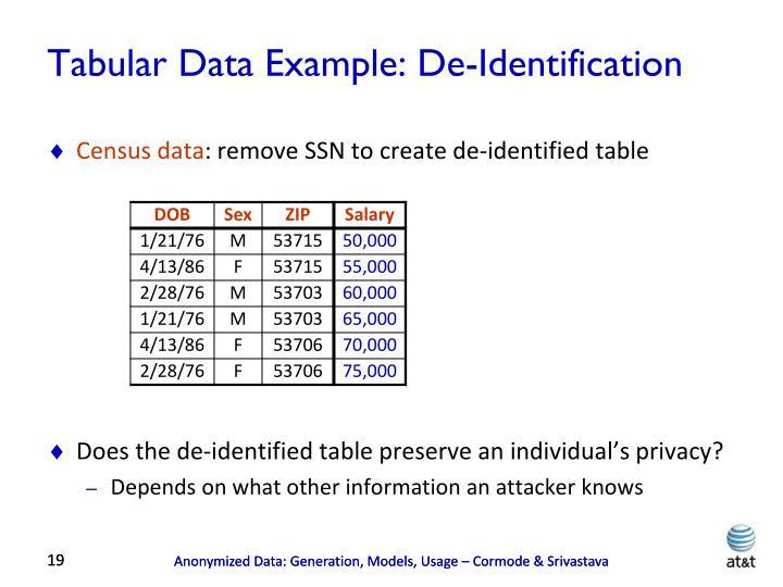 Tabular Data Example: De-Identification