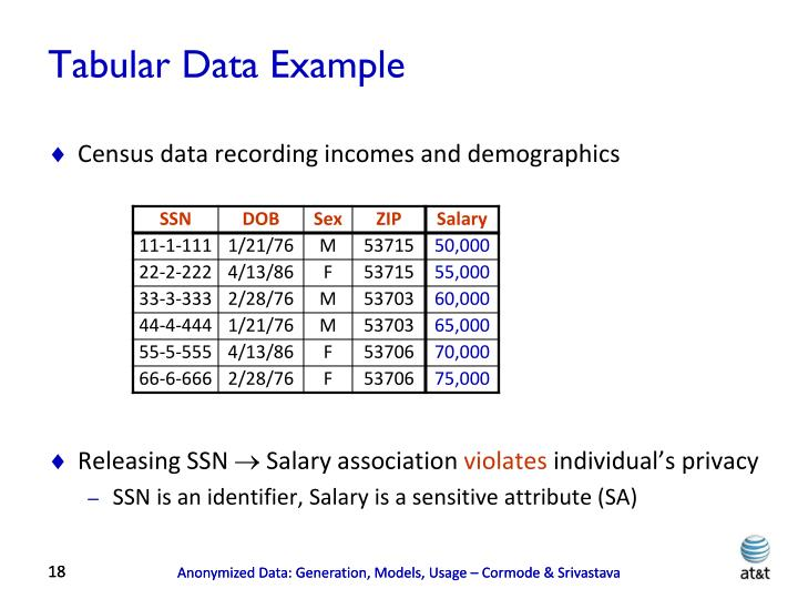 Tabular Data Example