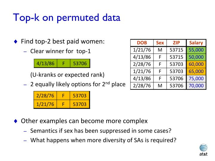 Top-k on permuted data