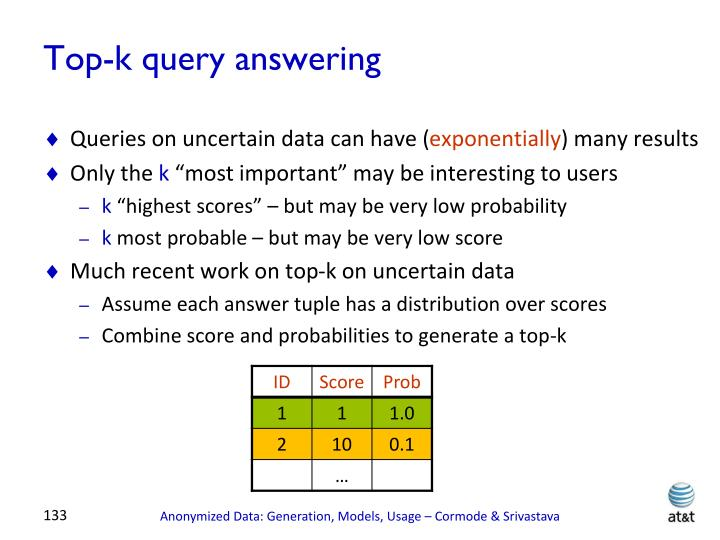 Top-k query answering