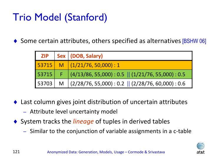 Trio Model (Stanford)