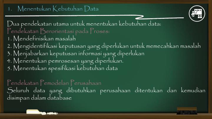 1.    Menentukan Kebutuhan Data