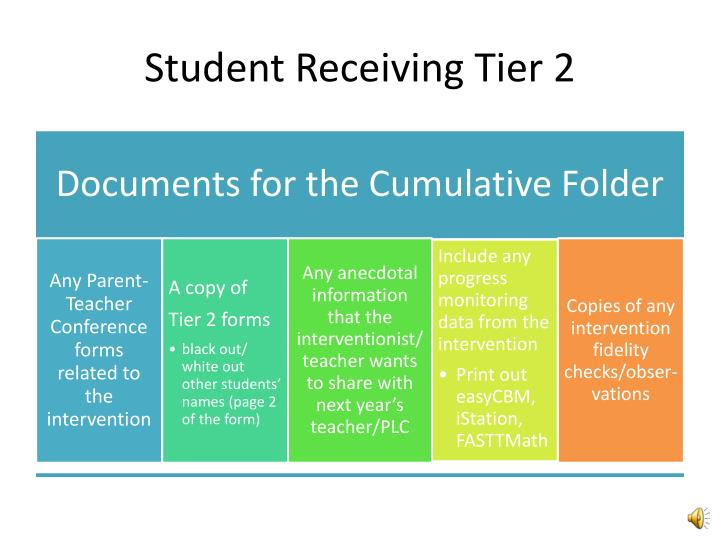 Student Receiving Tier 2