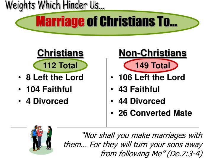 Non-Christians